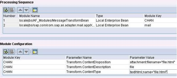 xi html e mails from the receiver mail adapter sap blogs