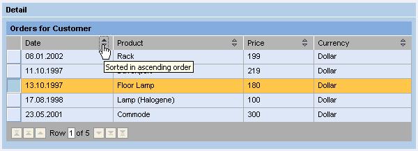 Enhanced Web Dynpro Java Tablesorter For Sap Netweaver 04s Sap Blogs