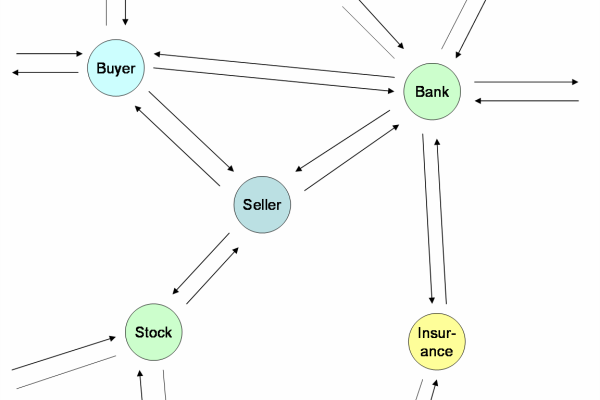 image of business network interaction