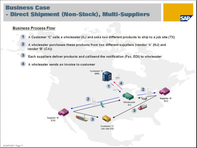 Business Case1