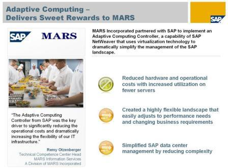 Mars Success Story with ACC Ramp-Up participation
