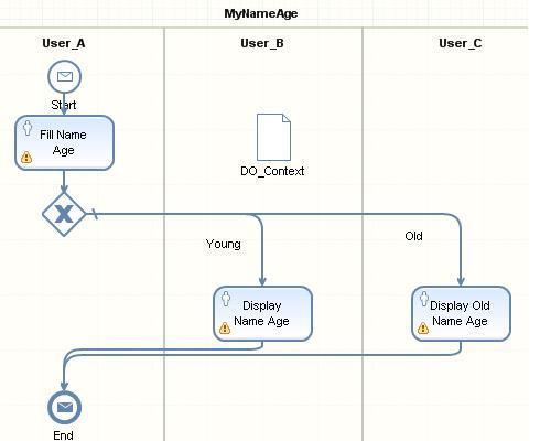 brm integration in bpm java class sap blogs
