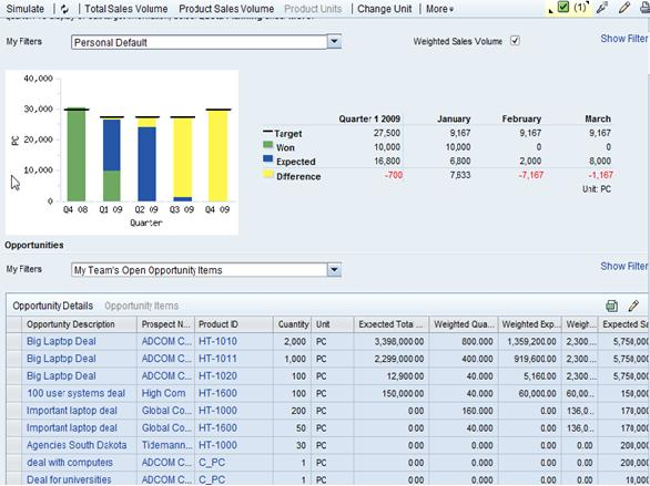 Target to date in CRM 7.0