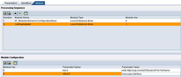 How to write adapter modules in sap pi