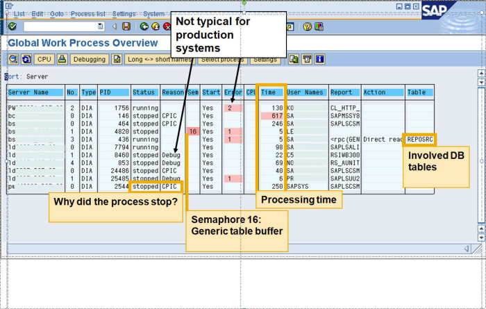 ABAP example