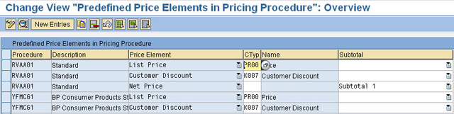 Identify Predefined pRICE eLEMENTS