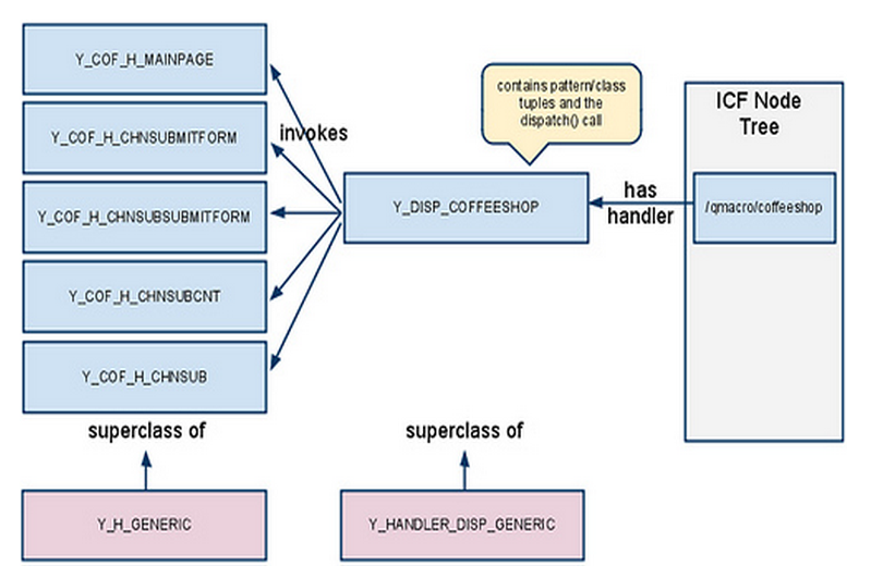 /wp-content/uploads/2009/09/diagram_97690.png