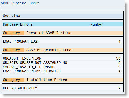 Sap R 3 How To Perform Kernel Upgrade Simple About Basis