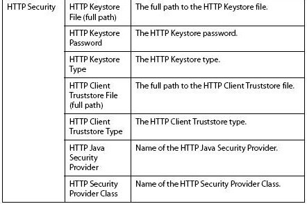 HTTP_Security