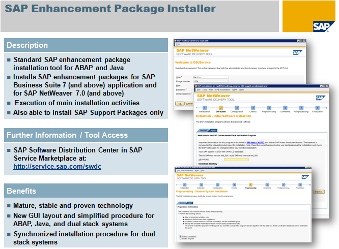 SAP Enhancement Package Installer Overview