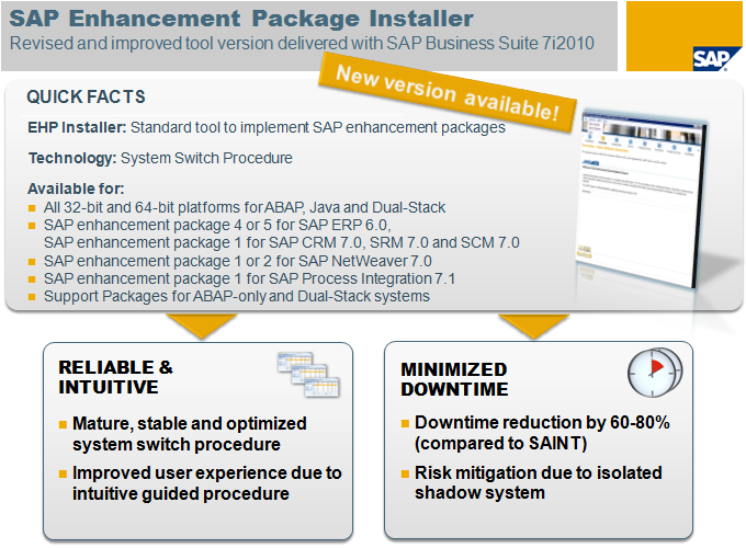 SAP Enhancement Package Installer Quick Facts