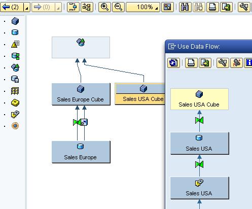 bw 7.30: graphical data flow modeling | sap blogs  sap blogs
