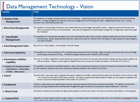 Data management technology vision