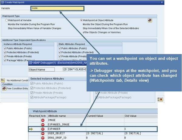 News In Abap Debugger Breakpoints And Watchpoints