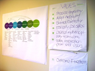 Design Thinking Approach and Values