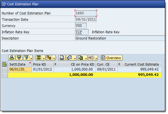 Taking a Peak at how AROs work in SAP Asset Retirement Obligation