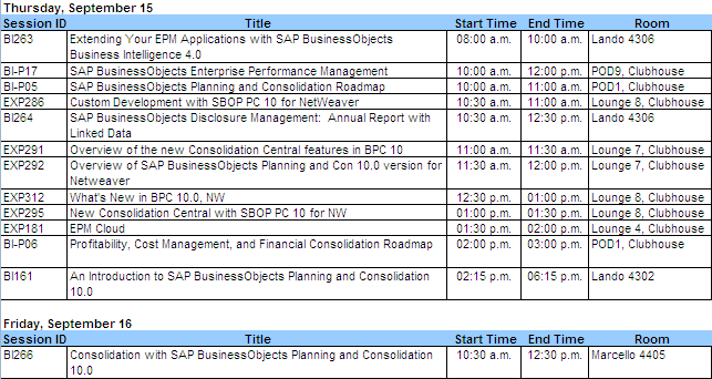 SAP TechEd Schedule 2.PNG
