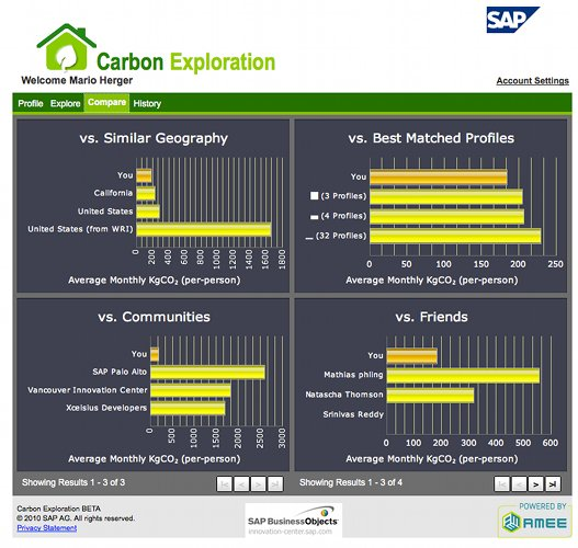 SAP Carbon Exploration