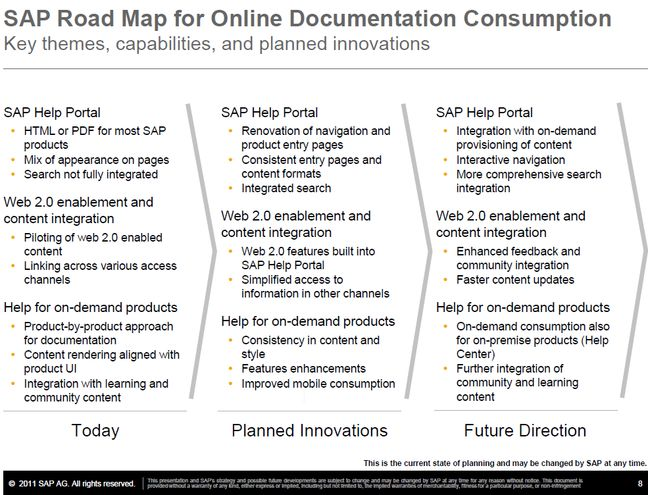 sergioSAP_Documentation_Product_Roadmap_summary.jpg
