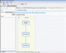 Part 2 re use business blueprints within sap netweaver bpm sap blogs extend the process flow by using the business process blueprinting tool as earlier mentioned only certain pieces of a business blueprint will be malvernweather Choice Image