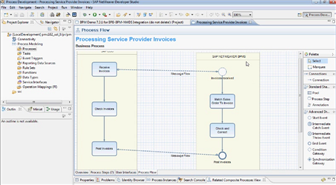 Part 2 re use business blueprints within sap netweaver bpm sap blogs detailing out a business blueprint by additional bpmn aspects by nature business blueprints do not contain all relevant information for having an executable malvernweather Choice Image