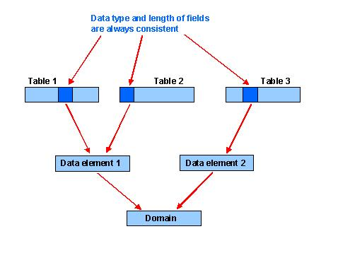 IOBJ_2_Pic4_Data_Dictionary_Overview.jpg