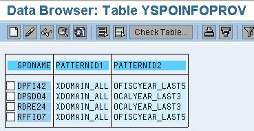 Picture 1: Control Table InfoProviders