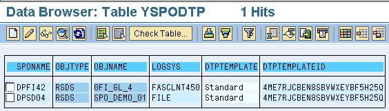 Picture 4: Control Table DTPs