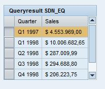Query result ouput