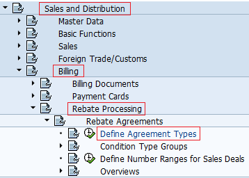 Rebate Process Configuration Sap Blogs