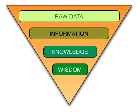 Knowledge Management (TB).png