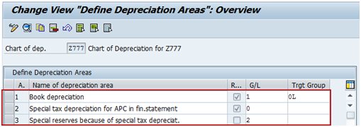 Parallel Currencies in Asset accounting | SAP Blogs