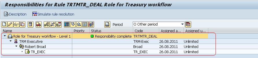 workflow for treasury risk management trm financial transaction rh blogs sap com SAP Treasury Module Overview sap treasury module user guide
