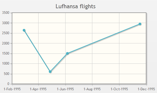 /wp-content/uploads/2012/06/20120611_flight_chart_109999.png