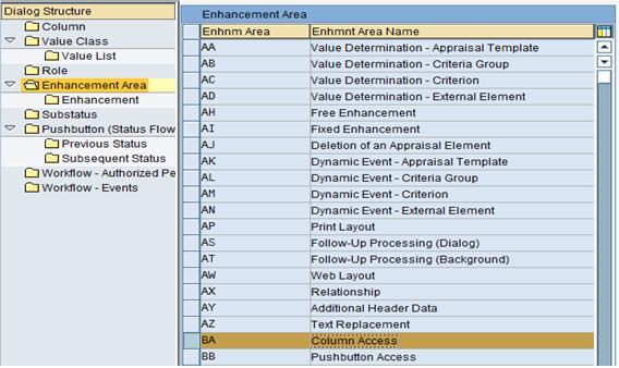 SAP PMS – Dynamic Column Access | SAP Blogs