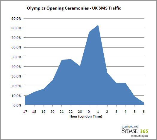 Opening Ceremonies Graphic 2