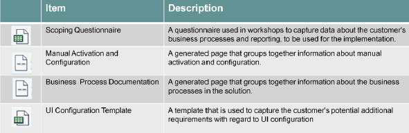What is the sap rapid deployment solution implementation wp contentuploads2012088126296g malvernweather Image collections