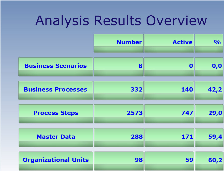 /wp-content/uploads/2012/08/result_overview_129650.jpg