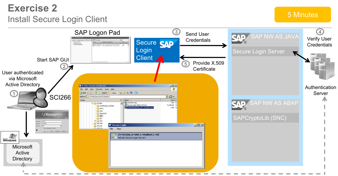 How To Configure Sap Netweaver Single Sign On With Certificates Out