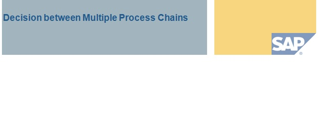 Decision between Multiple Process Chains.jpg