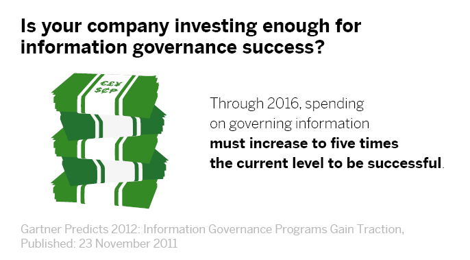 SAP_Infographic_Information Governance_5.jpg