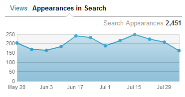 appearances in search.png