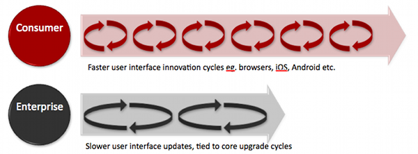 Innovation Cycles.png