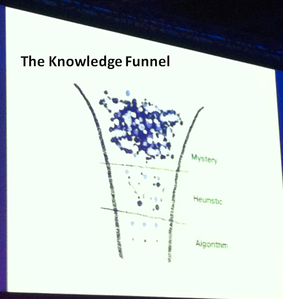 KnowledgeFunnel.PNG