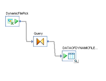 Second Data Flow  ExtractingData_DF.png