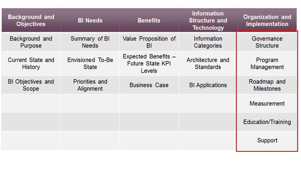 /wp-content/uploads/2012/11/bicc_bi_strategy_needs_benefits_information_structure_implementation_act_154397.png