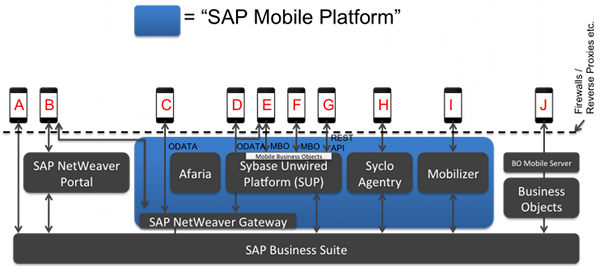 mobile platform diagram.png