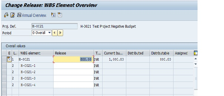 budget functionality in project system sap blogs