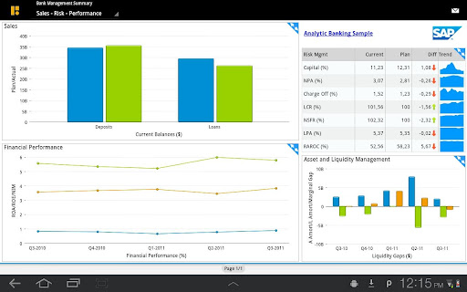 /wp-content/uploads/2012/12/sap_businessobjects_mobile_available_android_act_analytics_154469.jpg