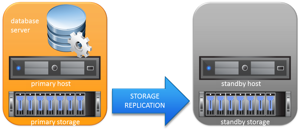 /wp-content/uploads/2012/12/storage_replication_168123.png